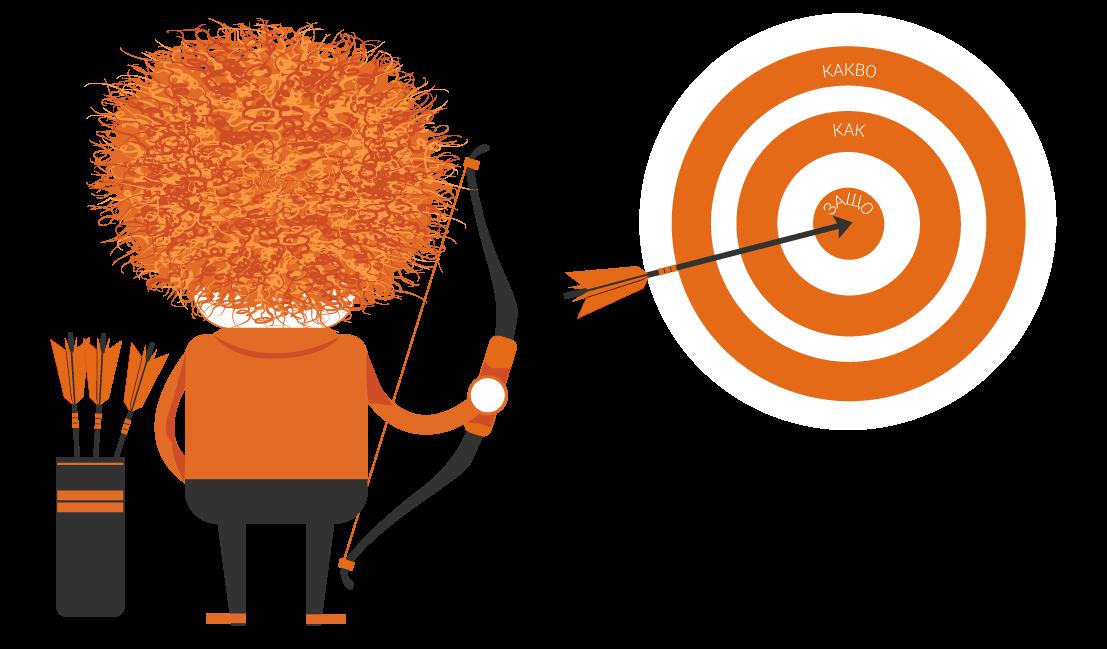 target-with-friki